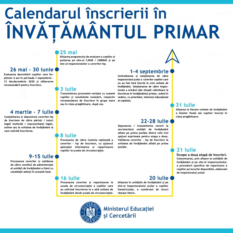 calendar nou primar