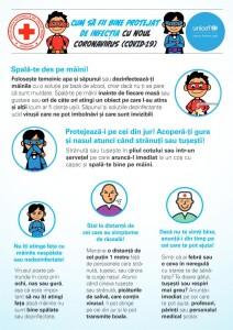 Cum sa te protejezi de coronavirus - sfaturi pentru copii - Portrait